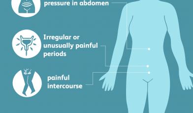 ciri ciri penyakit kista
